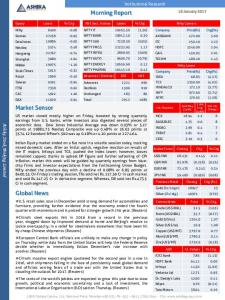 Morning Report. NSE Sect. Indices Latest % Chg