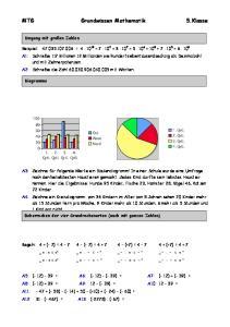 MTG Grundwissen Mathematik 5.Klasse