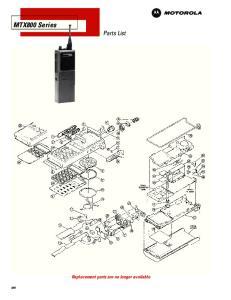 MTX800 Series Parts List