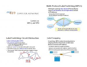 Multi-Protocol Label Switching (MPLS) Label Switching: Circuit Abstraction. Computer Networks. Label Swapping. Lecture 20: MPLS, and VPN