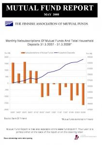 MUTUAL FUND REPORT MAY Monthly Netsubscriptions Of Mutual Funds And Total Household Deposits *