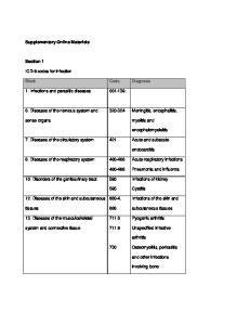 myelitis and endocarditis Cystitis 680-4, arthritis