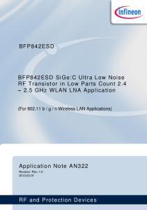 n Wireless LAN Applications)