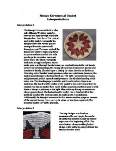 Navajo Ceremonial Basket Interpretations