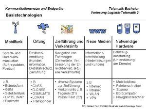 Navigation von Fahrzeugen (Zeitvorteile, Verbesserung der Erreichbarkeit, aktuelle Verkehrsinfo)