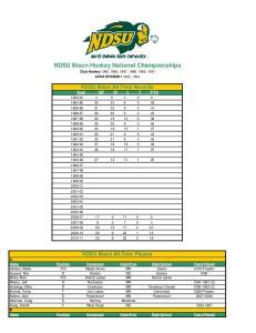 NDSU Bison Hockey National Championships