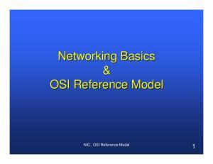 Networking Basics & OSI Reference Model. NIC, OSI Reference Model