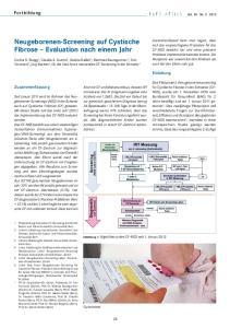 Neugeborenen-Screening auf Cystische Fibrose Evaluation nach einem Jahr