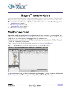 Niagara AX Weather Guide