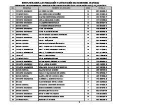 NO. REGIONAL NOMBRE DEL BECARIO SEXO CEDULA