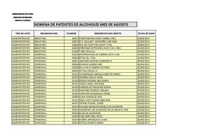 NOMINA DE PATENTES DE ALCOHOLES MES DE AGOSTO