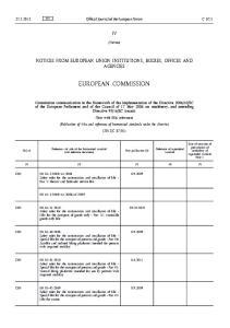 (Notices) EUROPEAN COMMISSION