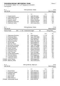 Nr 1 100m grzbietowy Kobiet 10 lat Brak minimum