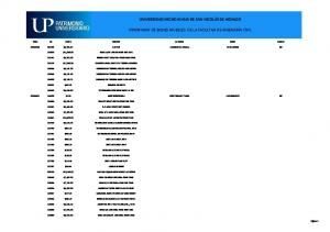 NUM ID COSTO DESCRIP MODELO SERIE MARCA $9, LAPTOP PAVILION G4-1085LA 5CD1160BLH HP