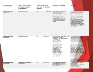 numero de folio de la solicitud fecha de la solicitud