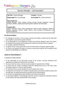 Nursery Manager Job Description