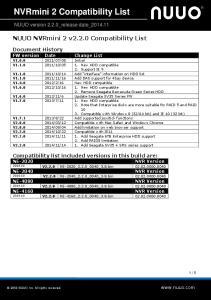 NVRmini 2 Compatibility List