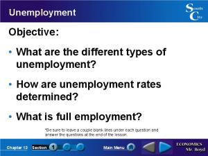 Objective: What are the different types of unemployment? How are unemployment rates determined? What is full employment?