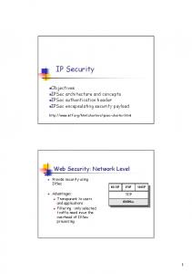 Objectives IPSec architecture and concepts IPSec authentication header IPSec encapsulating security payload