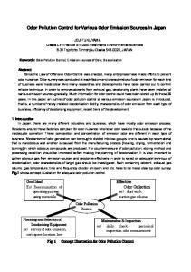 Odor Pollution Control for Various Odor Emission Sources in Japan