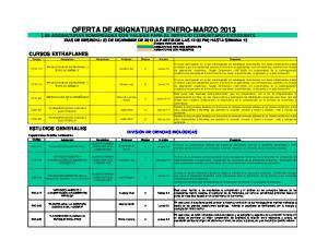 OFERTA DE ASIGNATURAS ENERO-MARZO 2013
