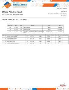 Official Athletics Result