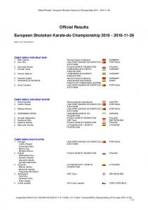 Official Results. European Shotokan Karate-do Championship