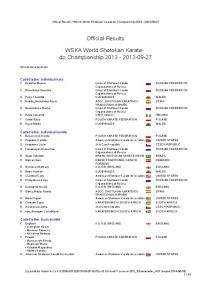 Official Results. WSKA World Shotokan Karatedo Championship