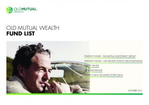 OLD MUTUAL WEALTH FUND LIST