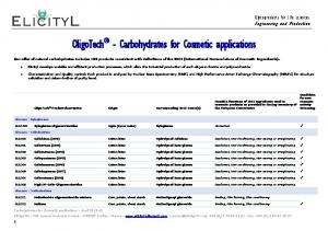 OligoTech - Carbohydrates for Cosmetic applications
