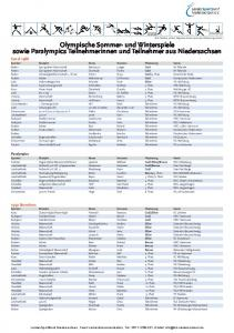 Olympische Sommer- und Winterspiele sowie Paralympics Teilnehmerinnen und Teilnehmer aus Niedersachsen