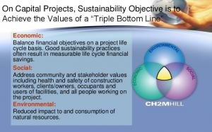On Capital Projects, Sustainability Objective is to Achieve the Values of a Triple Bottom Line