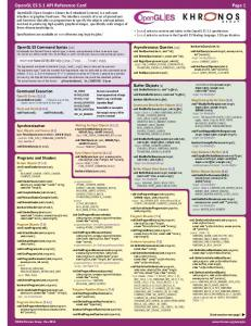 OpenGL ES 3.1 API Reference Card Page 1