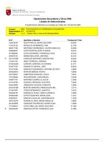 Oposiciones Secundaria y Otros 2008 Listado de Seleccionados