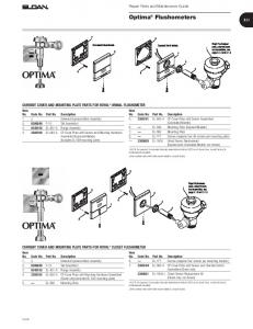 Optima Flushometers. Repair Parts and Maintenance Guide CURRENT COVER AND MOUNTING PLATE PARTS FOR ROYAL URINAL FLUSHOMETER