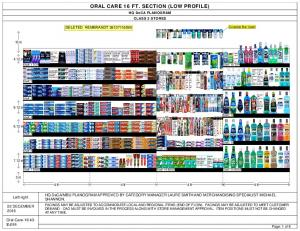 ORAL CARE 16 FT. SECTION (LOW PROFILE)