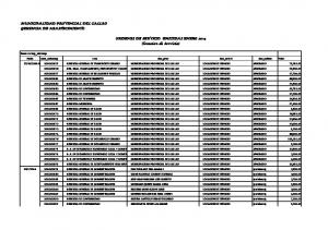 ORDENES DE SERVICIO EMITIDAS ENERO 2014 (locacion de Servicio)