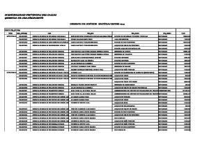 ORDENES DE SERVICIO EMITIDAS ENERO 2014