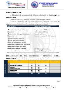 ORGANIGRAMA DE LAS DISCIPLINAS SEMESTRE. MALLA CURRICULAR