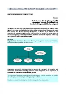 ORGANIZATIONAL AND HUMMAN RESOURCE MANAGEMENT