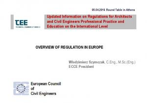 OVERVIEW OF REGULATION IN EUROPE