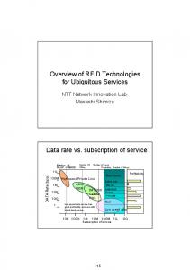 Overview of RFID Technologies for Ubiquitous Services