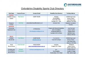 Oxfordshire Disability Sports Club Directory