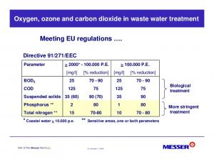 Oxygen, ozone and carbon dioxide in waste water treatment