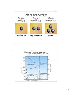 Ozone and Oxygen. Very Reactive Very Un-reactive Reactive. Vertical Distribution of O 3