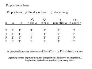 p q ~p p and q p or q p implies q p equiv q T T F T T T T T F F F T F F F T T F T T F F F T F F T T