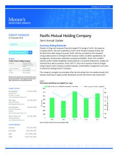 Pacific Mutual Holding Company