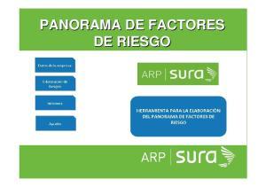 PANORAMA DE FACTORES DE RIESGO ARP SURA