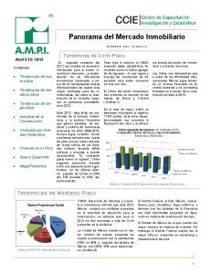 Panorama del Mercado Inmobiliario
