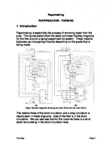 Papermaking PAPERMACHINE - FORMING